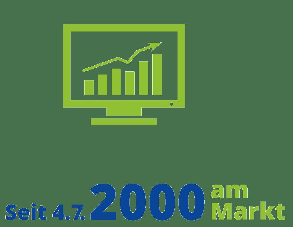 Die K&K Software AG ist seit dem 4.7.2000 am Markt.