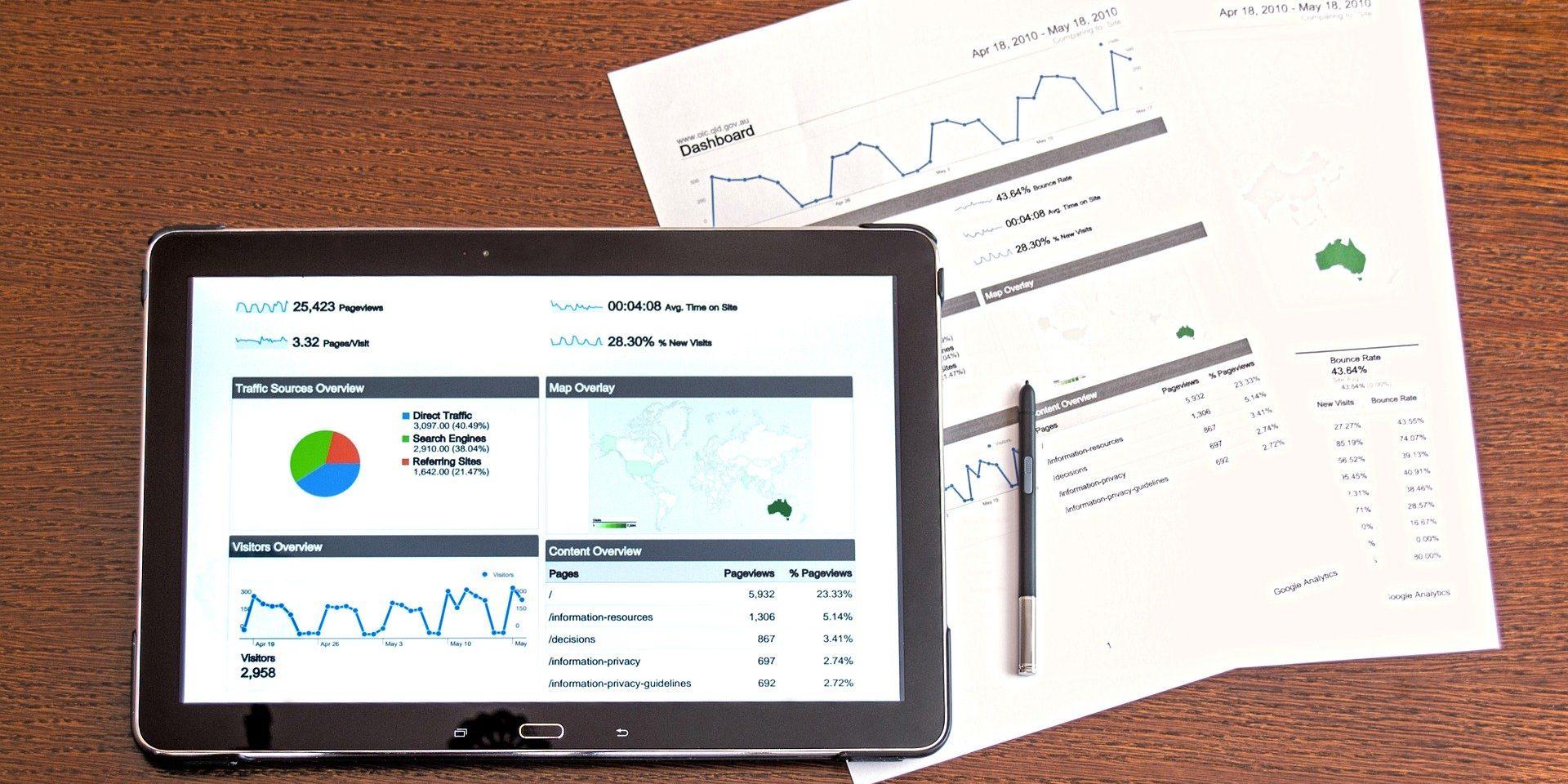 Auf dem Foto sieht man ein Tablett und Blätter mit Diagrammen und Analysen.