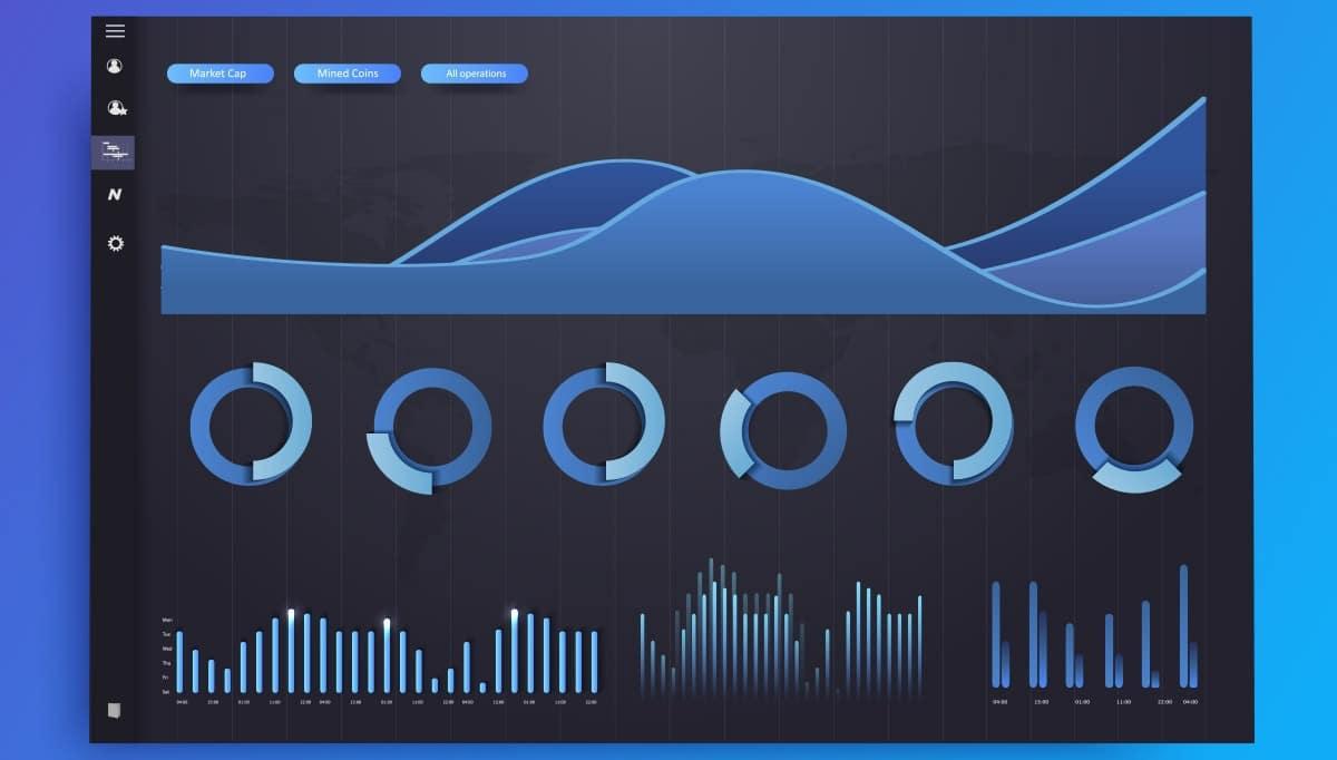 Auf dem Foto ist ein Dashboard mit verschiedenen Diagrammtypen zu sehen. Die gesammelten Daten werden gebündelt grafisch dargestellt, um Entwicklungen und Ergebnisse technischer Fragestellungen schnell erkenntlich zu machen.