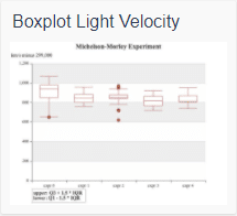 Echart Boxplot Light Velocity