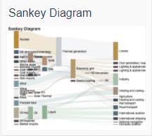 echart_sankey diagram
