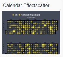 echart calendar effectscatter